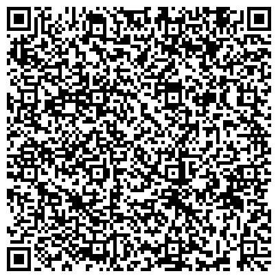 QR-код с контактной информацией организации По инновационно-инвестиционной деятельности и научно-производственному развитию