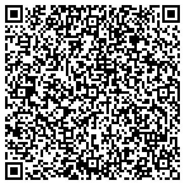 QR-код с контактной информацией организации ГОРОДСКАЯ БОЛЬНИЦА ИМ. Н.А. СЕМАШКО