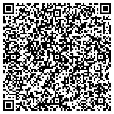 QR-код с контактной информацией организации НАРЫНСКОЕ ОБЛАСТНОЕ УПРАВЛЕНИЕ ФИНАНСОВ