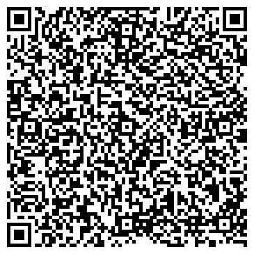 QR-код с контактной информацией организации ВТБ БАНК   Центр ипотечного кредитования «Пушкино»