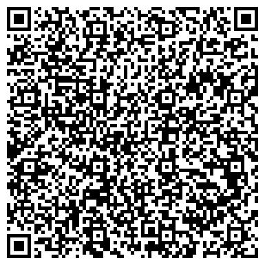 QR-код с контактной информацией организации Факультет туризма и гостеприимства