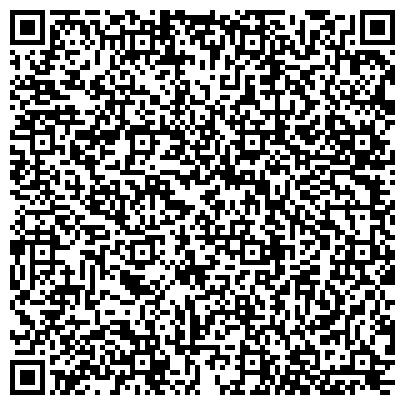 QR-код с контактной информацией организации УПРАВЛЕНИЕ ВНУТРЕННИХ ДЕЛ (УВД) ПО ПУШКИНСКОМУ МУНИЦИПАЛЬНОМУ РАЙОНУ