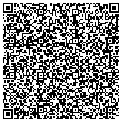 QR-код с контактной информацией организации ФГУП «Нижегородский научно-исследовательский институт гигиены и профпатологии»