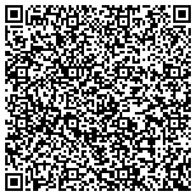 """QR-код с контактной информацией организации ФБУН """"ННИИГП"""" Роспотребнадзора"""