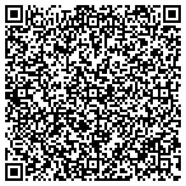 QR-код с контактной информацией организации ПАНФИЛОВСКАЯ РАЙОННАЯ БИБЛИОТЕКА
