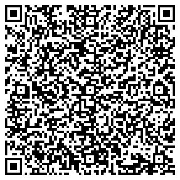 QR-код с контактной информацией организации ОТДЕЛ ЗАНЯТОСТИ НАСЕЛЕНИЯ ПАНФИЛОВСКОГО Р-НА