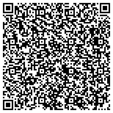 QR-код с контактной информацией организации ГОСУДАРСТВЕННАЯ ПРОТИВОПОЖАРНАЯ СЛУЖБА ПАНФИЛОВСКВОГО РАЙОНА