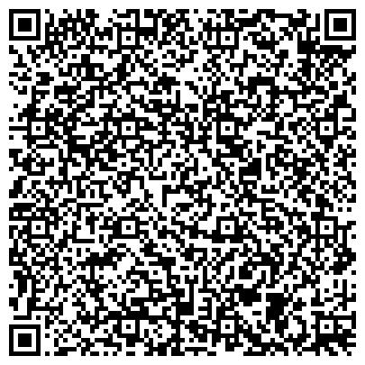 QR-код с контактной информацией организации Администрация сельского поселения Никоновское