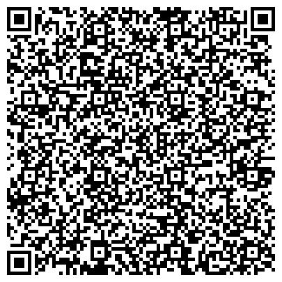 QR-код с контактной информацией организации Отдел информационно-поисковых систем, научной информации и использования документов