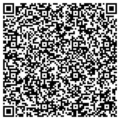 QR-код с контактной информацией организации Отдел прогнозирования и анализа социально-экономического развития
