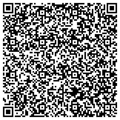 QR-код с контактной информацией организации Администрация сельского поселения Гжельское