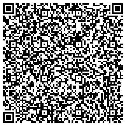 QR-код с контактной информацией организации Администрация сельского поселения Кузнецовское