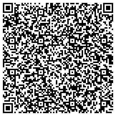 QR-код с контактной информацией организации Администрация сельского поселения Новохаритоновское