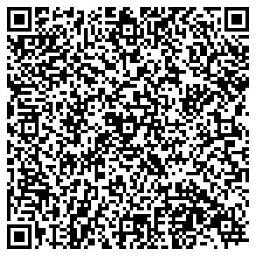 QR-код с контактной информацией организации Администрация сельского поселения Ульянинское