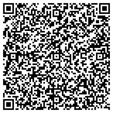 QR-код с контактной информацией организации БИБЛИОТЕКА ТЮПСКАЯ РАЙОННАЯ