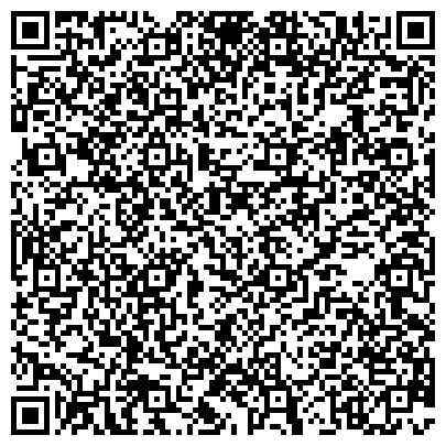 QR-код с контактной информацией организации Межрайонный отдел УФМС России по Московской области в городском поселении Раменское