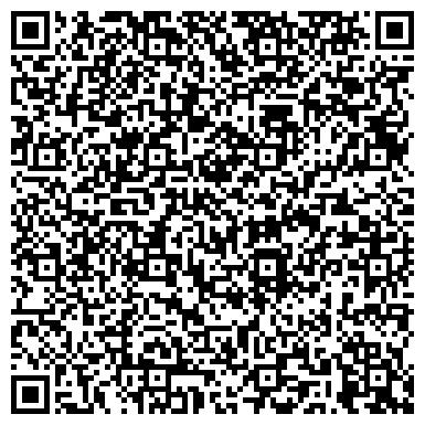 QR-код с контактной информацией организации По физической культуре, спорту, туризму и работе с молодёжью