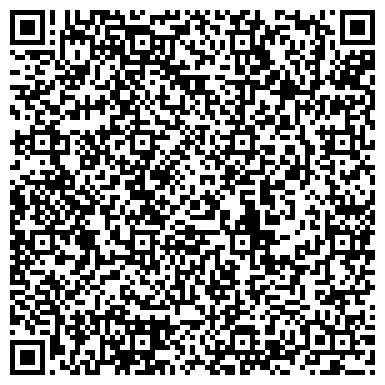 QR-код с контактной информацией организации Торговли, общественного питания и бытового обслуживания населения