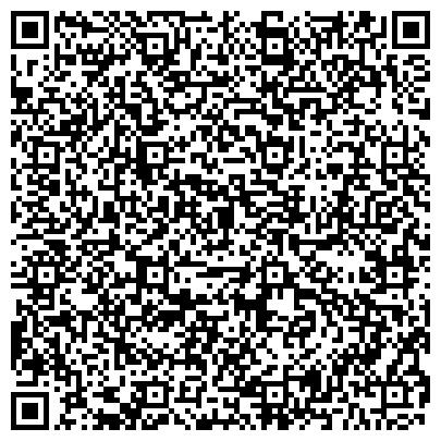 QR-код с контактной информацией организации СВАРОЧНОЕ И СТРОИТЕЛЬНОЕ ОБОРУДОВАНИЕ