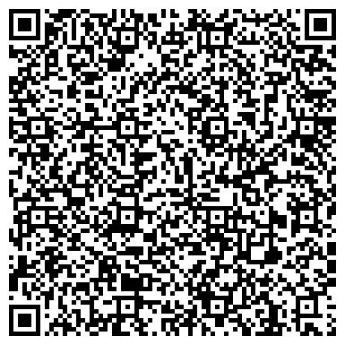 """QR-код с контактной информацией организации ФГБУЗ """"Клиническая больница № 8 ФМБА России"""""""