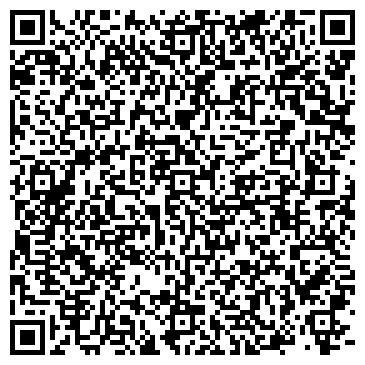 QR-код с контактной информацией организации ОДНОРАЗОВАЯ ПОСУДА, ПАКЕТЫ, ПИЩЕВАЯ ПЛЁНКА