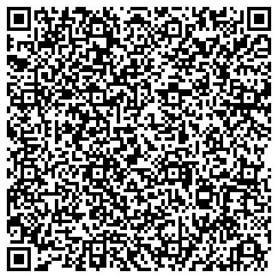 QR-код с контактной информацией организации Коммунального хозяйства, транспорта, связи, архитектурной и градостроительной деятельности