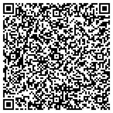 QR-код с контактной информацией организации Молодёжной политики, спорта и туризма