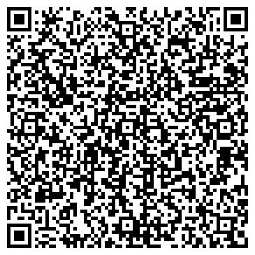 QR-код с контактной информацией организации Сельского поселения Никольское