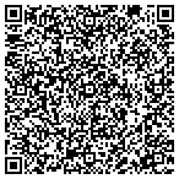 QR-код с контактной информацией организации СБЕРБАНК РОССИИ, РУЗСКОЕ ОТДЕЛЕНИЕ № 2577