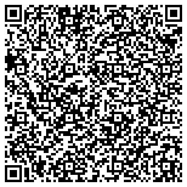 QR-код с контактной информацией организации Бюджетный отдел