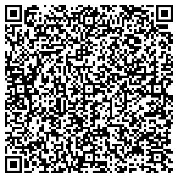QR-код с контактной информацией организации Информационно-аналитический отдел