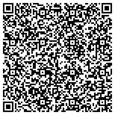 QR-код с контактной информацией организации Организации производства сельскохозяйственной продукции