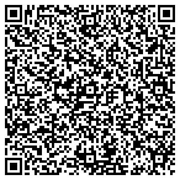 QR-код с контактной информацией организации Отдел информационно-аналитического обеспечения