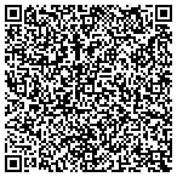 QR-код с контактной информацией организации Отдел обслуживания и исполнения бюджета