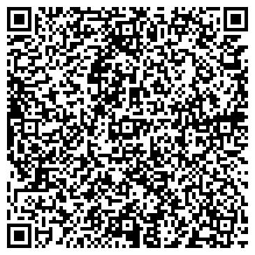 QR-код с контактной информацией организации Отдел учёта поступления доходов местного бюджета