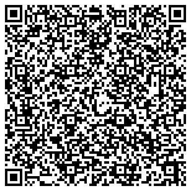 QR-код с контактной информацией организации Отдел физической культуры, спорта и молодёжной политики
