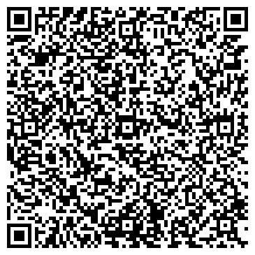 QR-код с контактной информацией организации Сектор связи, телекоммуникации и благоустройства