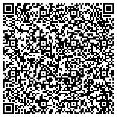QR-код с контактной информацией организации Финансово-экономический