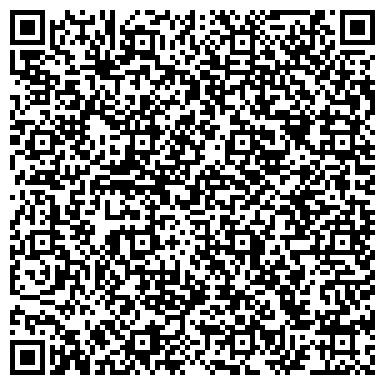 """QR-код с контактной информацией организации НОУ ВПО """"Подольский Социально-Спортивный Институт"""""""