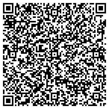 QR-код с контактной информацией организации СЕРГИЕВ ТУР