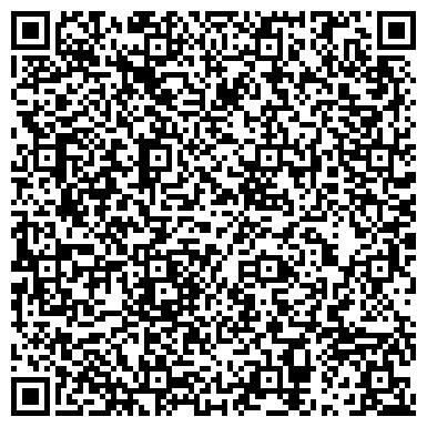 QR-код с контактной информацией организации ЦЕНТРАЛЬНОЕ АГЕНТСТВО ПУТЕШЕСТВИЙ