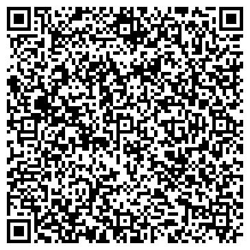 QR-код с контактной информацией организации ООО РОНАСОФТ КОМПАНИЯ