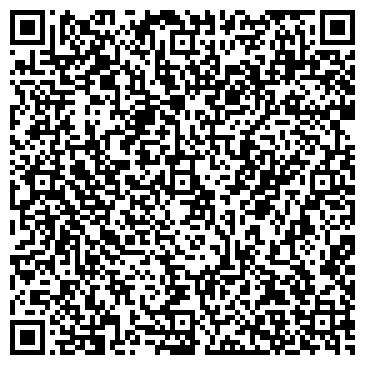 QR-код с контактной информацией организации СЕРПУХОВСКОЙ ЦЕНТР ЗАНЯТОСТИ НАСЕЛЕНИЯ