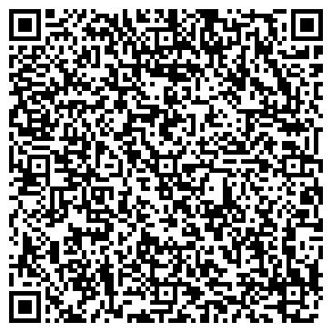 QR-код с контактной информацией организации ГКУ МО Пушкинский ЦЗН