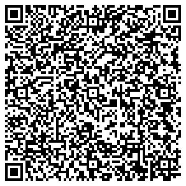 QR-код с контактной информацией организации КОМФОРТ И БЕЗОПАСНОСТЬ
