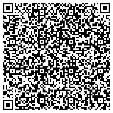 QR-код с контактной информацией организации Агентство недвижимости  МАН-Пушкино