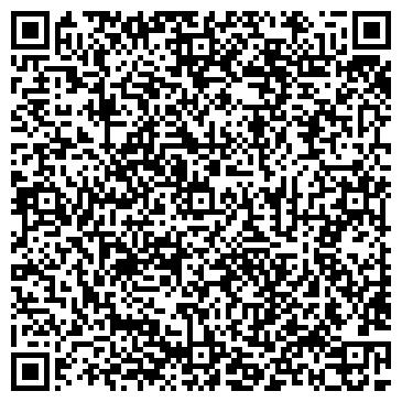 QR-код с контактной информацией организации МАНУФАКТУРА СИЗАНЮКА & СИМАКОВА