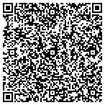 QR-код с контактной информацией организации Отдел муниципального заказа и ценообразования