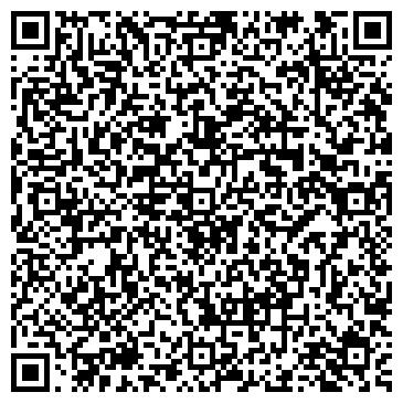 QR-код с контактной информацией организации Отдел промышленности и сельского хозяйства