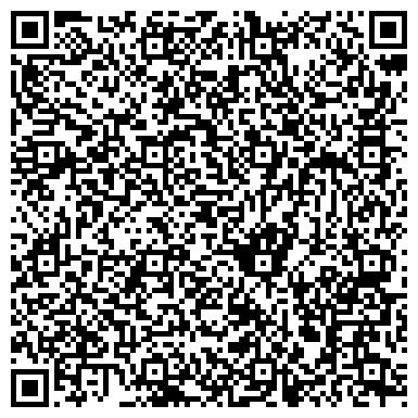 QR-код с контактной информацией организации По делам молодёжи, физической культуре, спорту и туризму